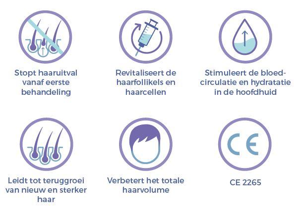 Voordelen Haarfiller